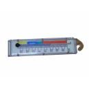Manuális hőmérő